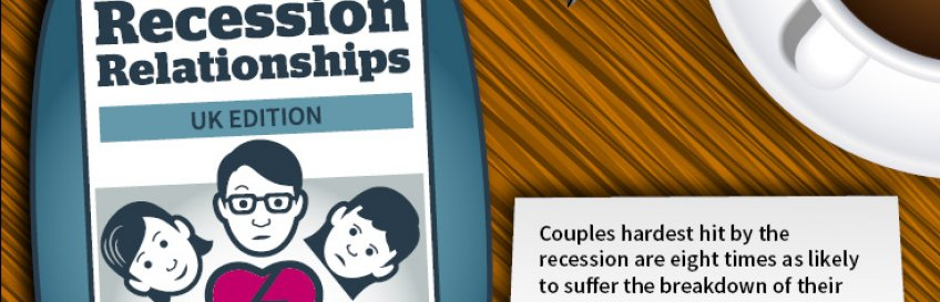 Graphic of relationships in recession card game